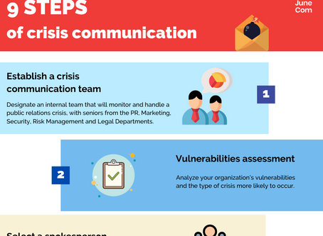 9 Steps of Crisis Communication - Infographic