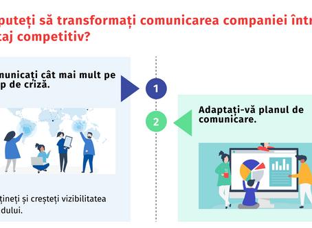 Infografic - Comunicarea pe timp de criză ca avantaj competitiv în atragerea de noi clienți