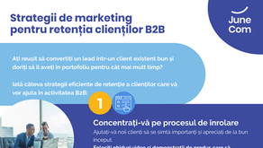 Infografic - Strategii de marketing pentru retenția clienților B2B