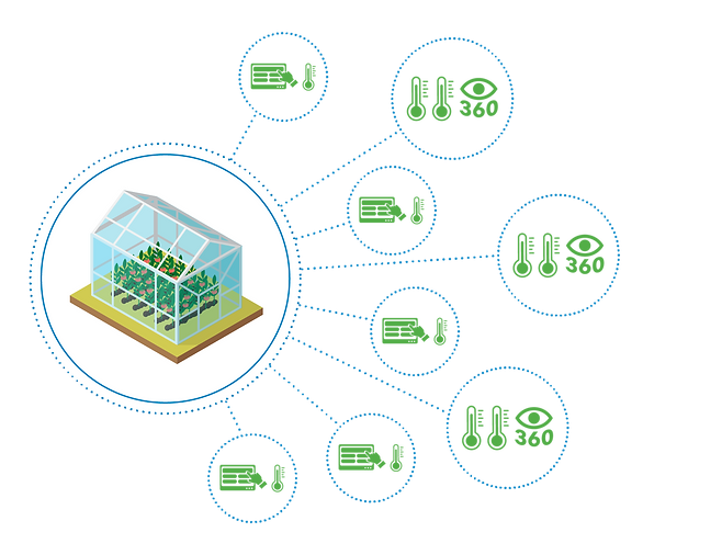 Connected-Greenhouse-Art-01.png