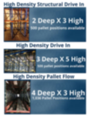 SINGLE ITEM WEB DESIGN - High Density Se