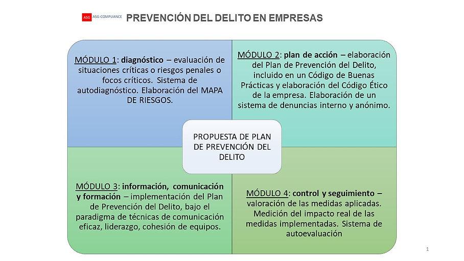diapositiva metodo compliance .jpg