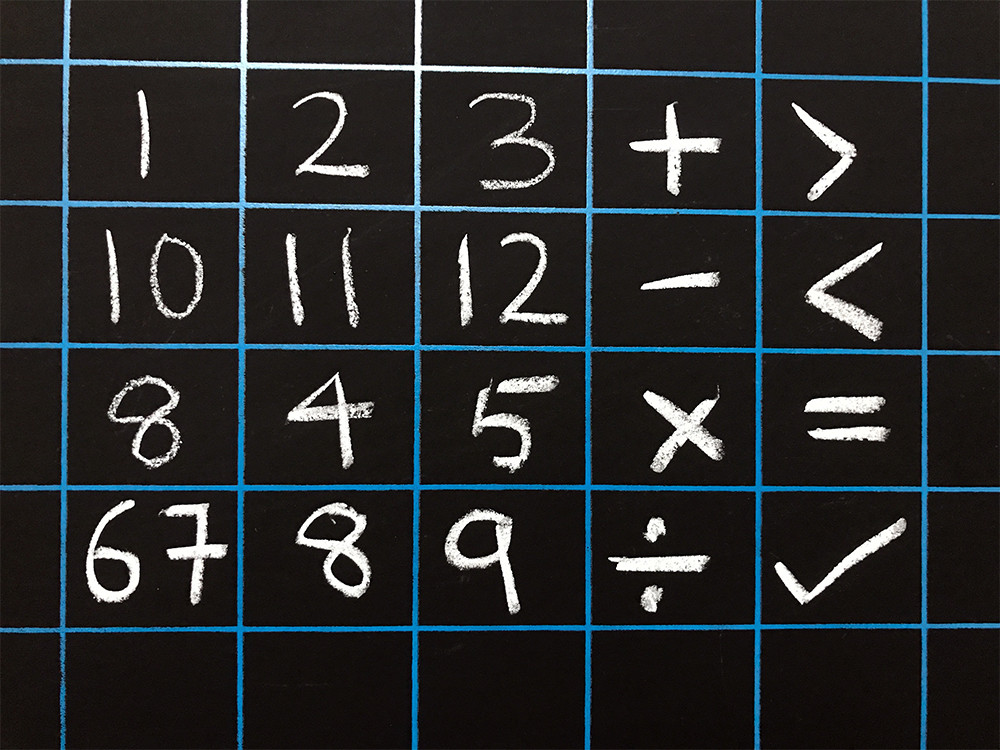 Top View of of J. Dutta & Co. chalk board slate with arithmetic operation signs and numbers drawn with chalk