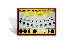 3D Chart - Phases of Moon