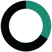 CO2 calculator illustration