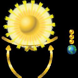 HULA, O PRÍNCIPE SOLAR