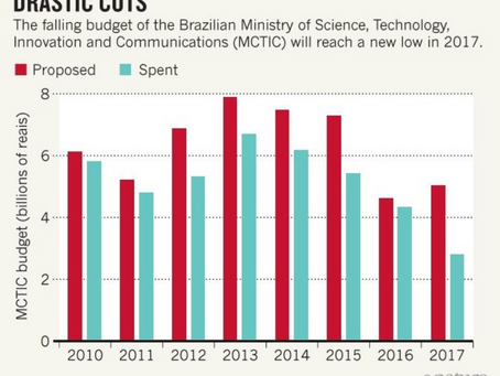 IMPACT OF CURRENCY IN THE BRAZILAN LIFE SCIENCE MARKET