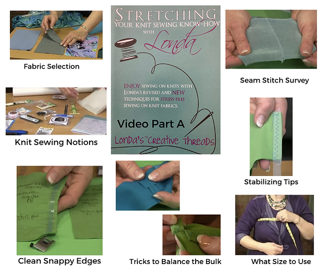 Stretching Your Knit Sewing Know-How Video-Part A