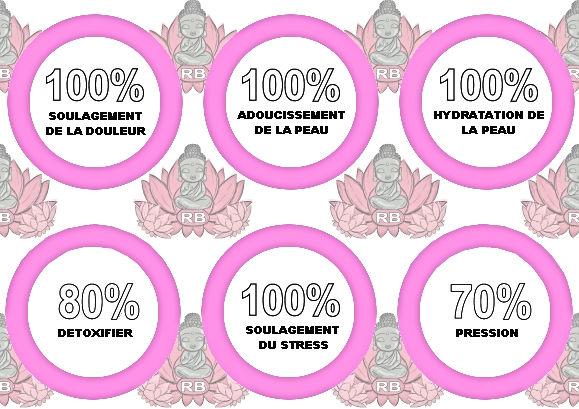 Les_bienfaits_du_massage_à_la_bougie_.j