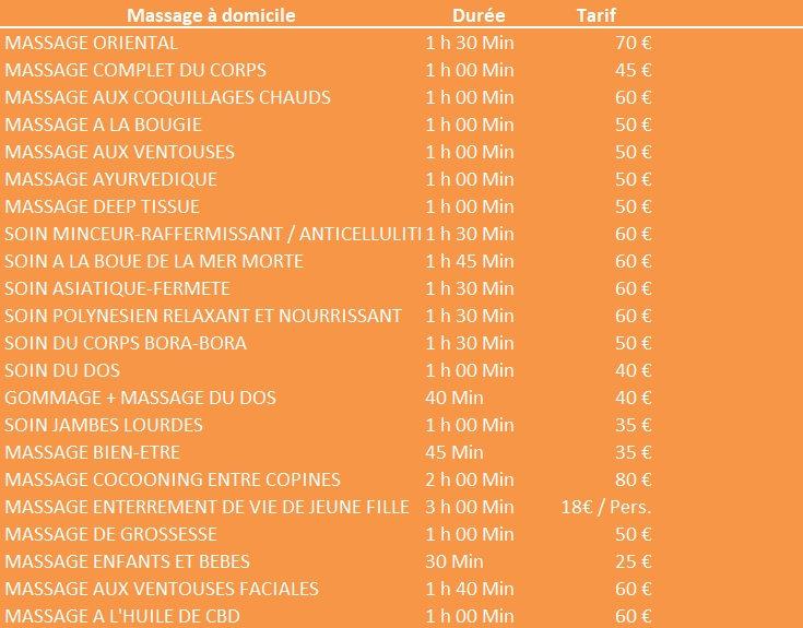 Tarif réservation massage domicile Côte