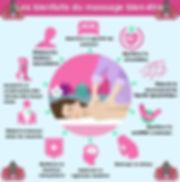 Les_bienfaits_du_massage_bien-être.jpg