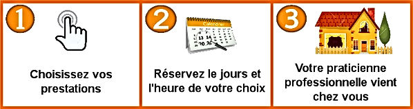 Déroulemet_de_la_réservation.jpg