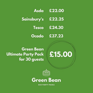 Comparison of the price of hiring a party kit with the cost of buying the equivalent as disposables from local supermarkets