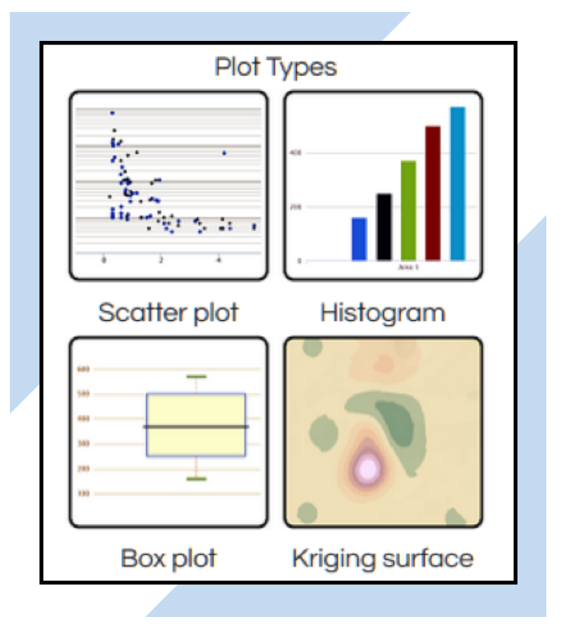 Blog post series on common features and elements in Geographic Information System GIS web applications and web maps, including offering geostatistical analysis options and reporting options like types of plots (i.e., scatter plot, histogram, kriging).