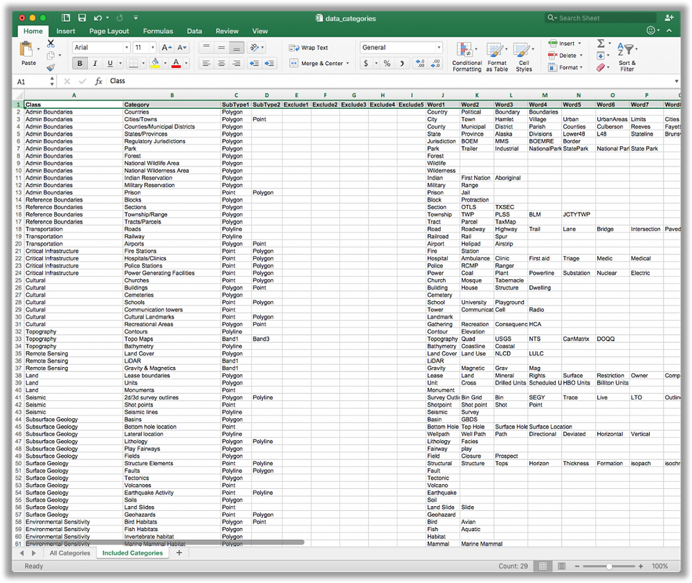 View of Excel spreadsheet that categorizes spatial data into specific key terms.