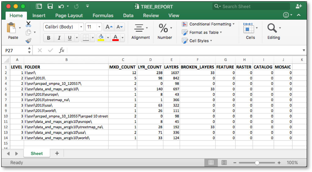 Excel report of count of broken ArcGIS Map Documents, layers, and files on an enterprise system.