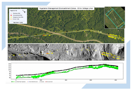 Alignment sheet showing LIDAR imagery for an Electric Utility transmission line, highlighting areas to add to Vegetation Management programs.