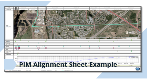 Example of a Pipeline Integrity Management alignment sheet for Oil and Gas industry management.