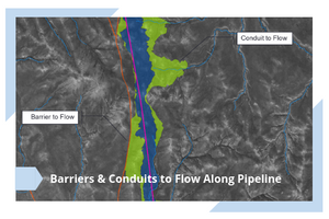 Blog post about enhancing fate and transport modeling or overland flow of Oil and Gas pipeline spills with Geographic Information System GIS application technology - showcasing barriers and conduits to flow along pipeline.