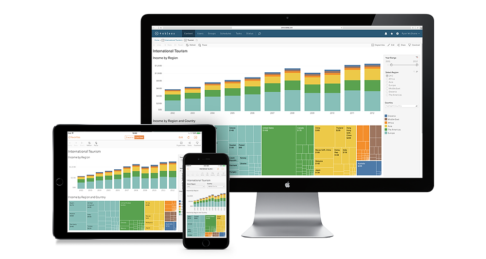 Desktop, mobile, and tablet view of Tableau data visualization software for analytics.