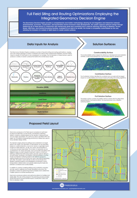 Map poster displaying the input and output datasets and constraints often used by Oil and Gas planning teams for optimizing asset placement with the Integrated Geomancy ArcGIS Add-In.