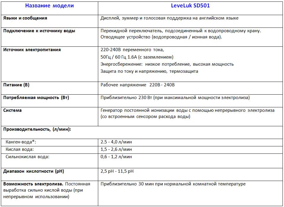 1. Leveluk SD 501_www.super-voda.com_Технические характеристики