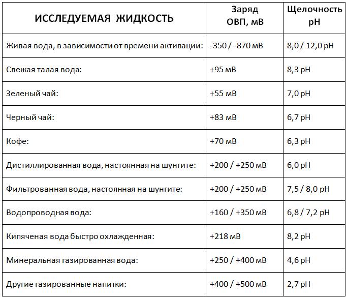 Документ1 - Microsoft Word (Сбой активац