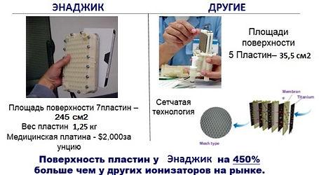 КАК ВЫБРАТЬ ЛУЧШИЙ ИОНИЗАТОР ВОДЫ_+7(926) 954-41-00_Ионизаторы Японии купить недорого в Москве_www.super-voda.com