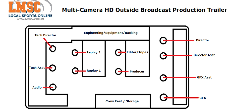 OB Truck Layout.png