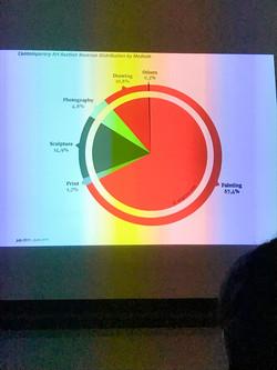 Slide (distribution by meduim)(2400px)
