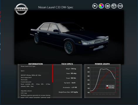 Nissan Laurel DW-Spec.PNG