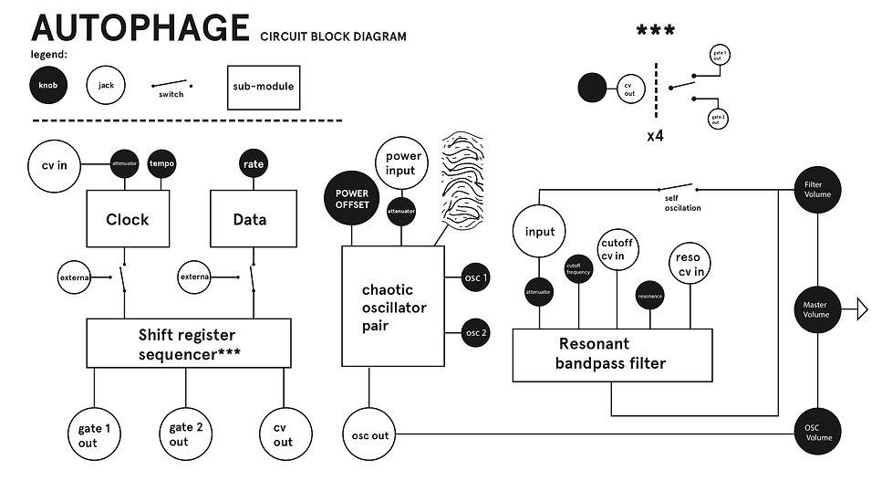 autophage circuit diagram.jpg