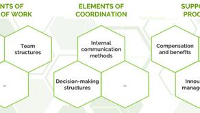 Relevant Design Elements