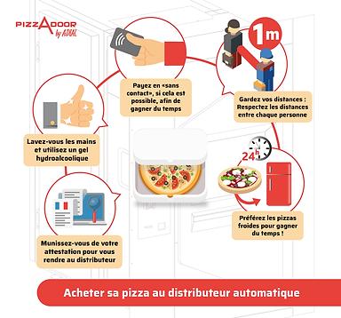 Acheter pizza au distributeur automatiqu
