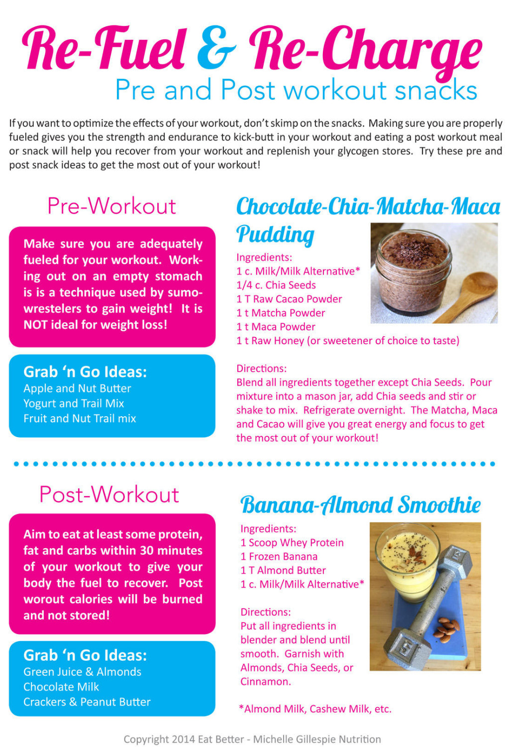 How to fuel your workout