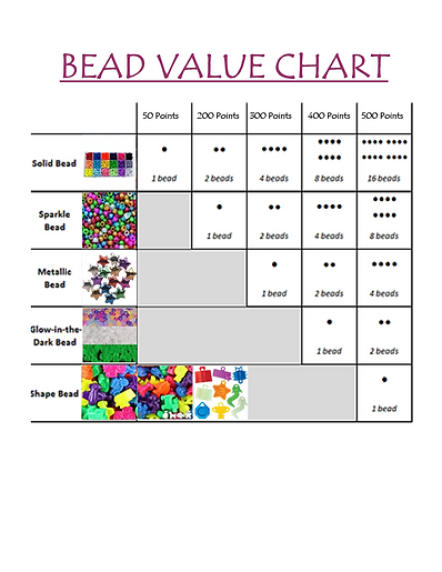 bead value chart.png