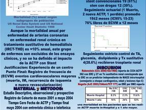 Angioplastia coronaria en Enfermedad renal Crónica en tratamiento sustitutivo de hemodiálisis