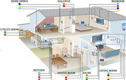 electrical-bim-services-cad-outsourcing-