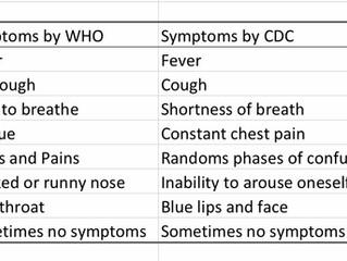 Coronavirus (CoVid-19) MedVids
