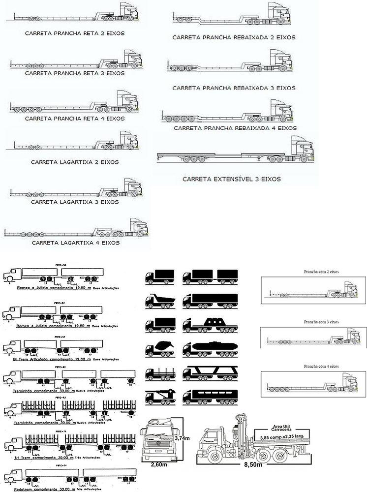 tipos-de-carregamentos-rv-express-rv-log