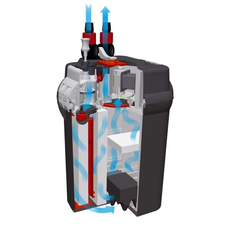Filtro canister modelo aquário