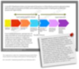 Spectrum image, taken from Understanding