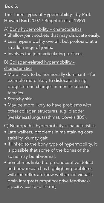 Extract - Three types of hypermobility.j