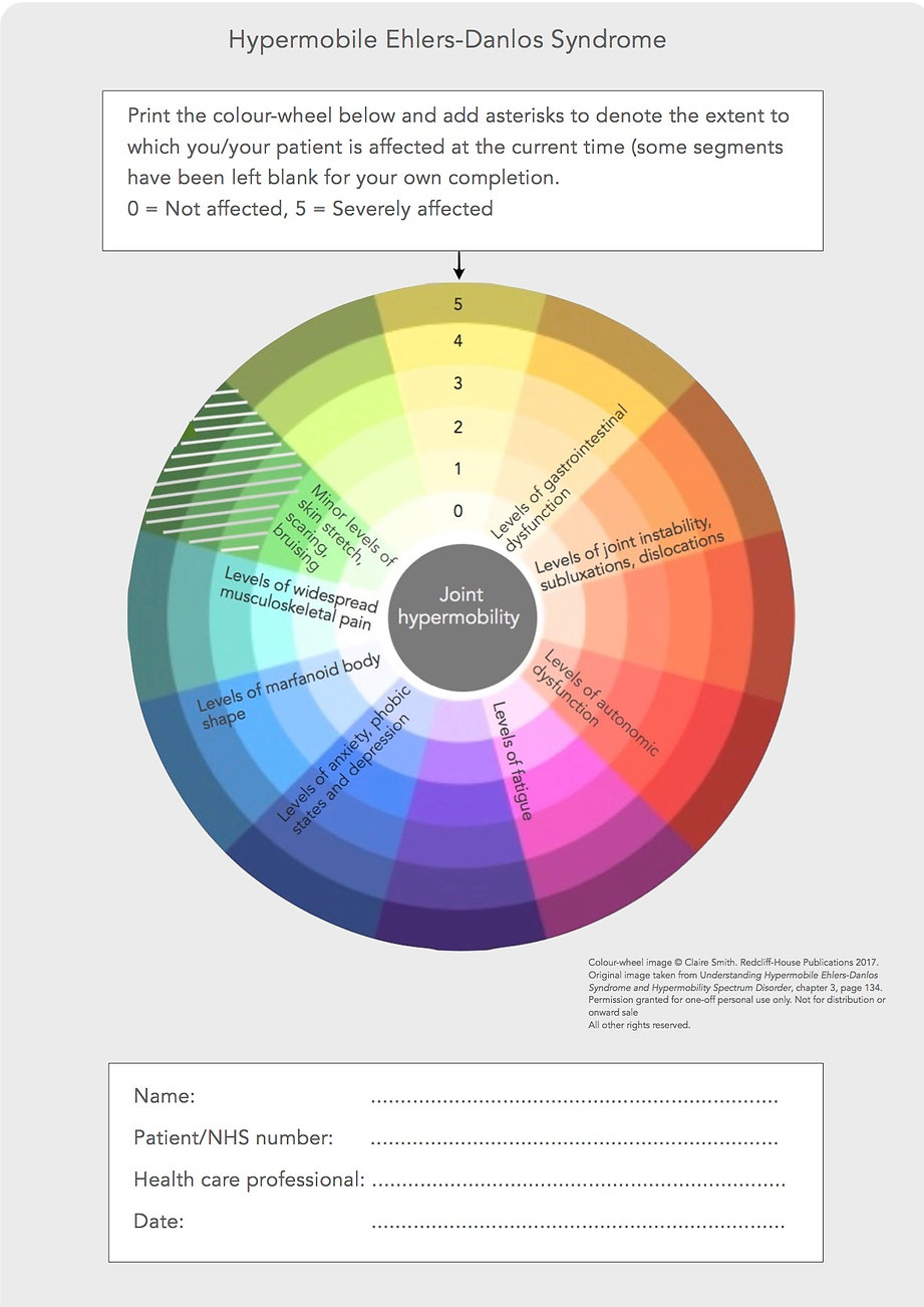 Colour-wheel for personal use.jpg