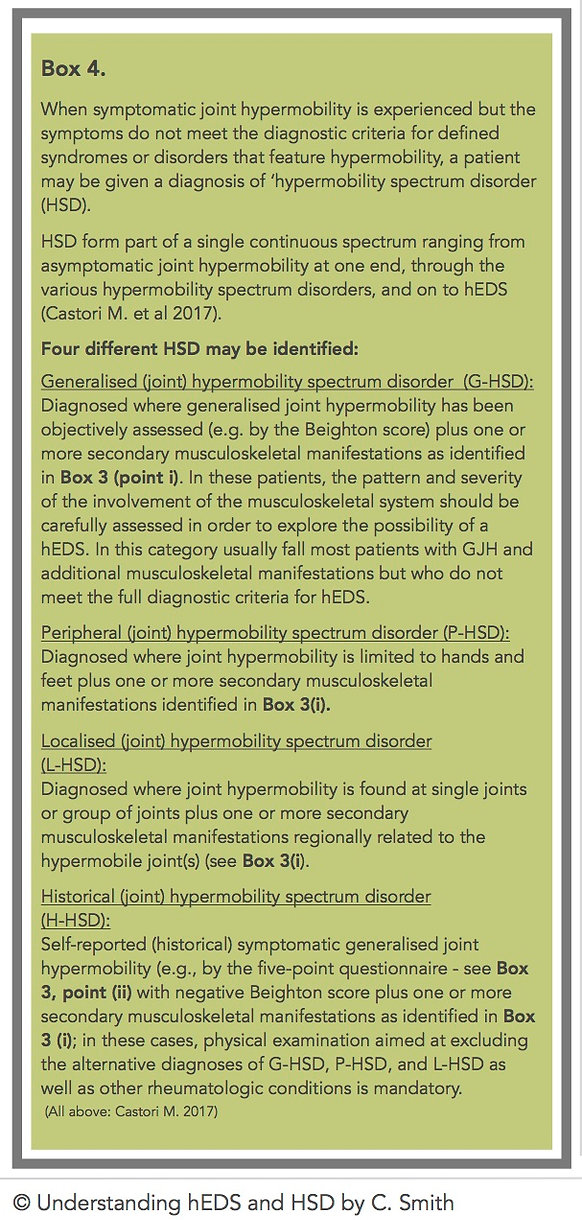 Four types of HSD.jpg