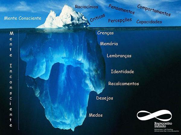 Mente Consciente vs Mente Inconsciente_Reencontro Infinito