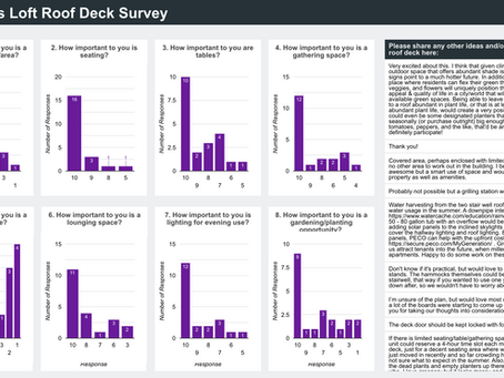 Roof Deck Design Survey Results