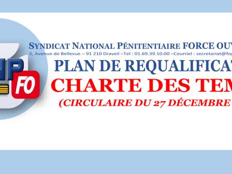 Plan de requalification : Charte des temps