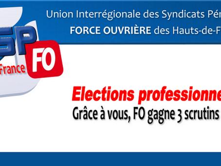 Élections professionnelles : Grâce à vous, FO gagne 3 scrutins sur 4 !