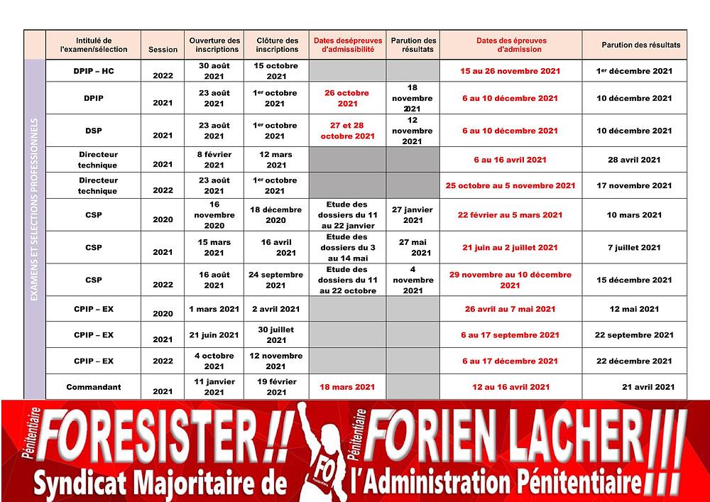 Calendrier Concours 2022 Calendrier session 2020   2021   2022 : Concours/Examens/Sélection